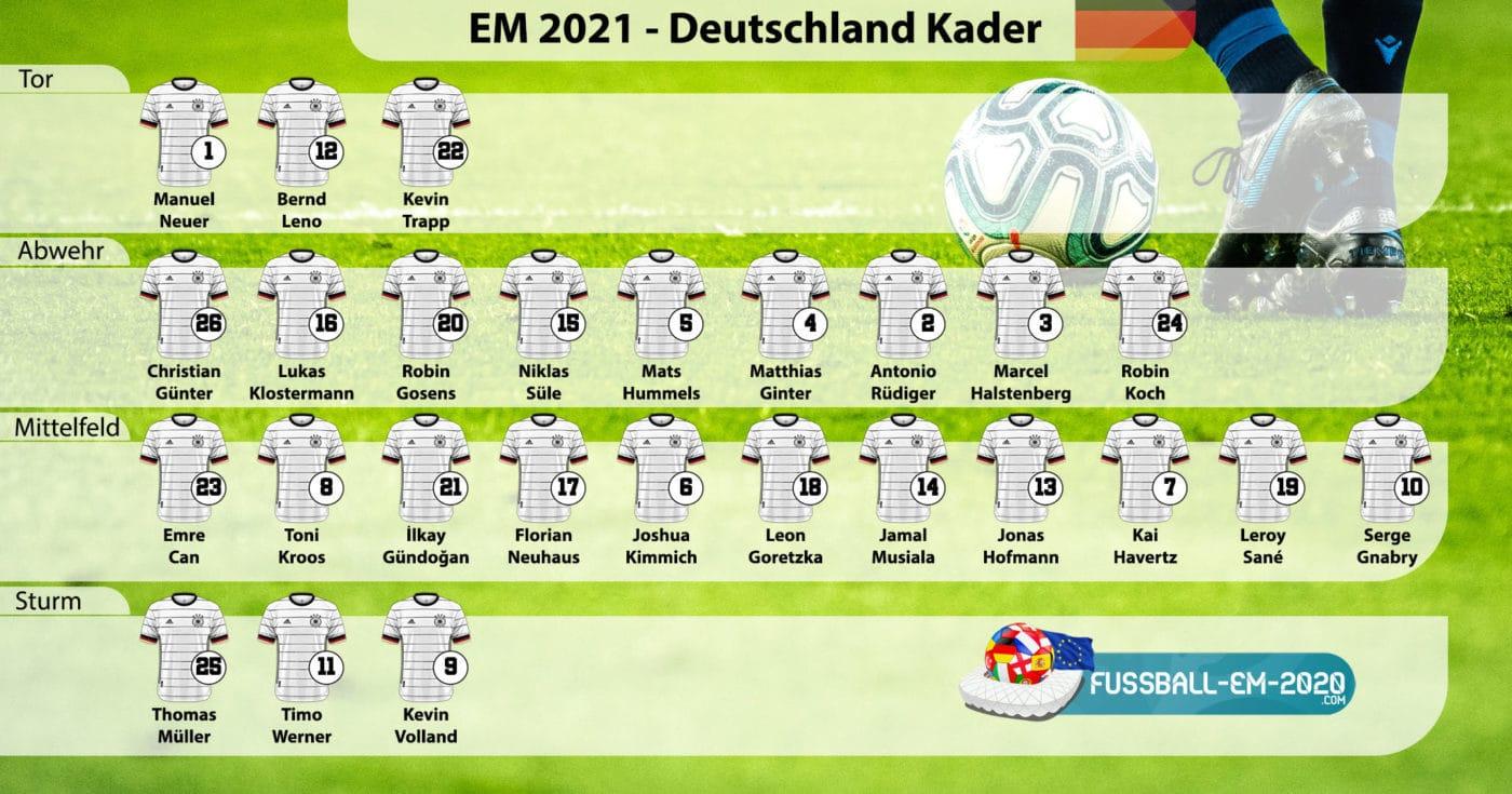 DFB Kader mit allen Trikotnummern für die EM 2021