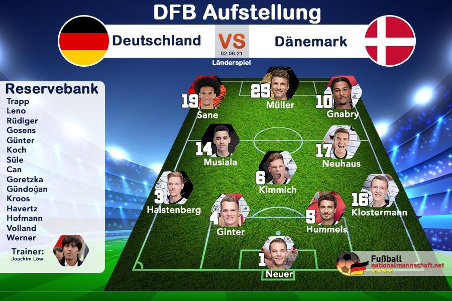 Deutschland Gegen Dänemark 2021