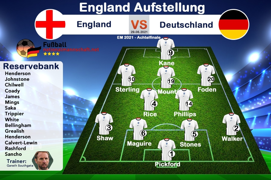 Länderspiele heute England gegen Deutschland ...