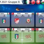 EM 2020/2021 Gruppe A Tabelle & Spielplan