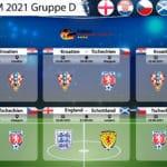 EM 2020 Gruppe D Tabelle & Spielplan