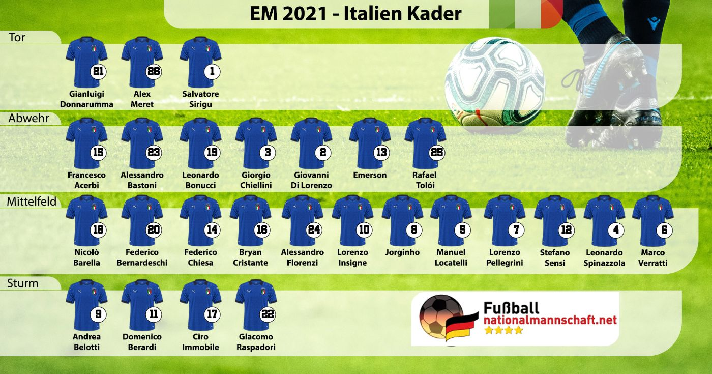 Fußball heute: EM 2021 Eröffnungsspiel Türkei gegen ...