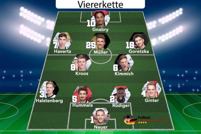 Die Viererkette der deutschen Nationalmannschaft