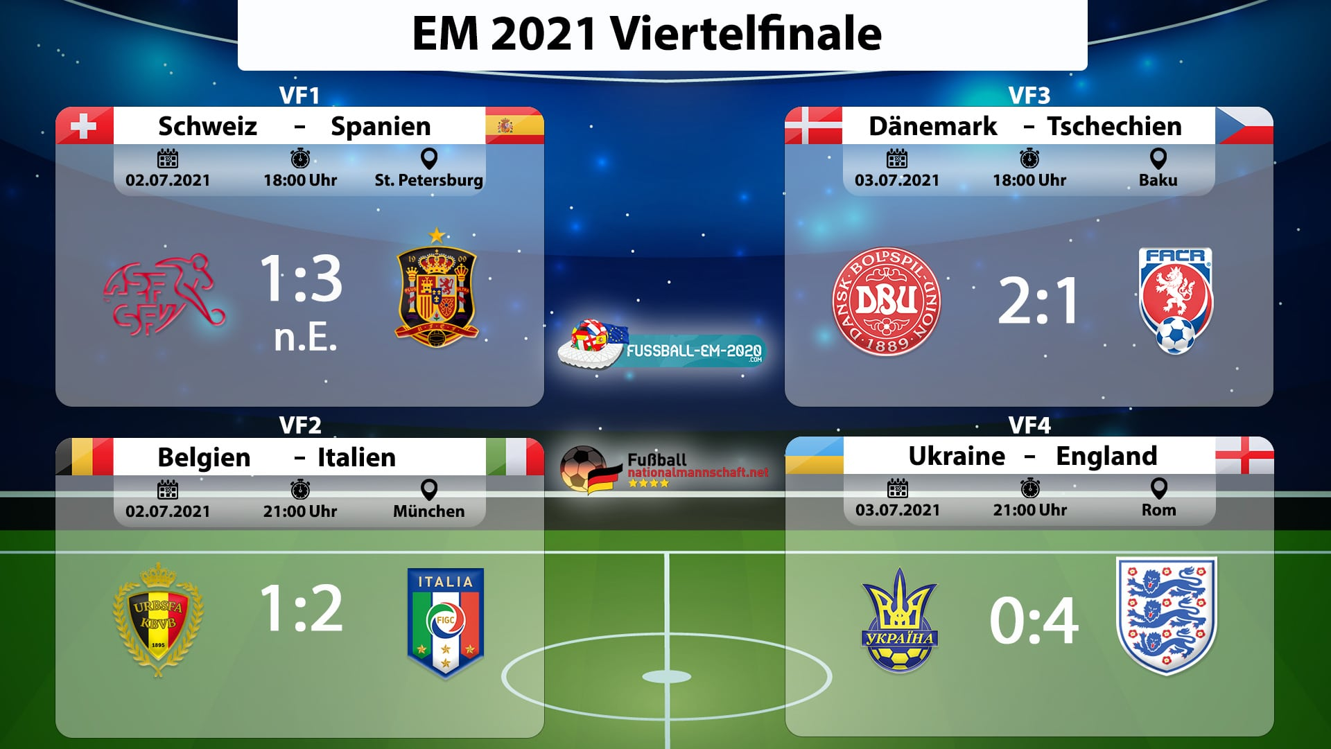 Fußball wm 2021 spielplan frauen Fußball bei