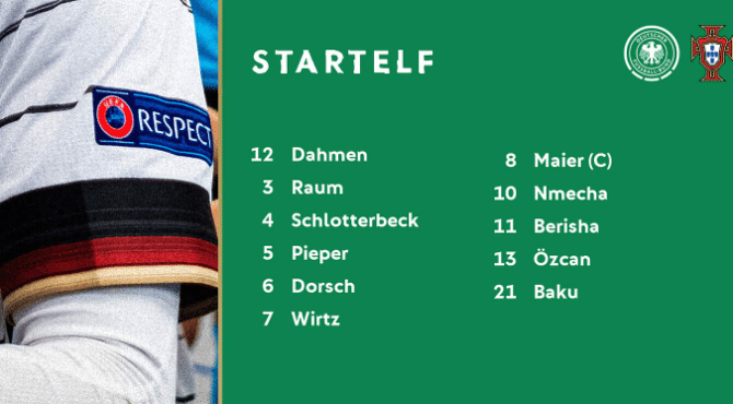 Die deutsche Startelf im EM U21 Finale: Dahmen - Raum, Schlotterbeck, Pieper, Dorsch, Wirtz, Maier (C), Nmecha, Berisha, Özcan, Baku.