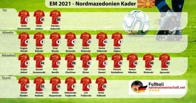 Nordmazedonien EM Kader 2021