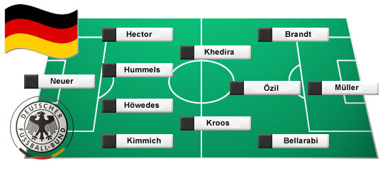 Aufstellung der deutschen Mannschaft gegen Norwegen